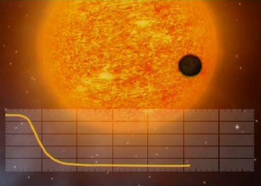 La plus petite exoplanète jamais découverte