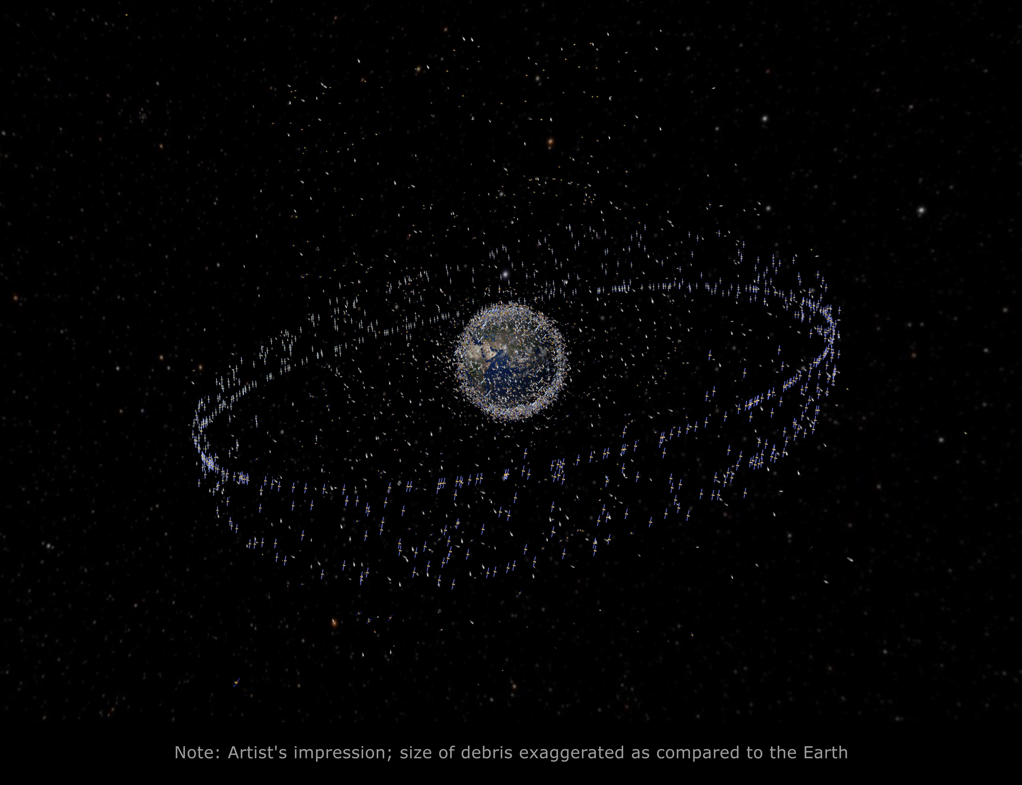 satélites alrededor de la Tierra